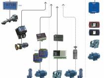 Вибромониторинг, датчики для вибродиагностики